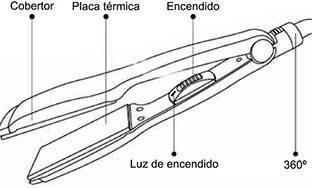 Pinza termoformadora tipo plana Acribend